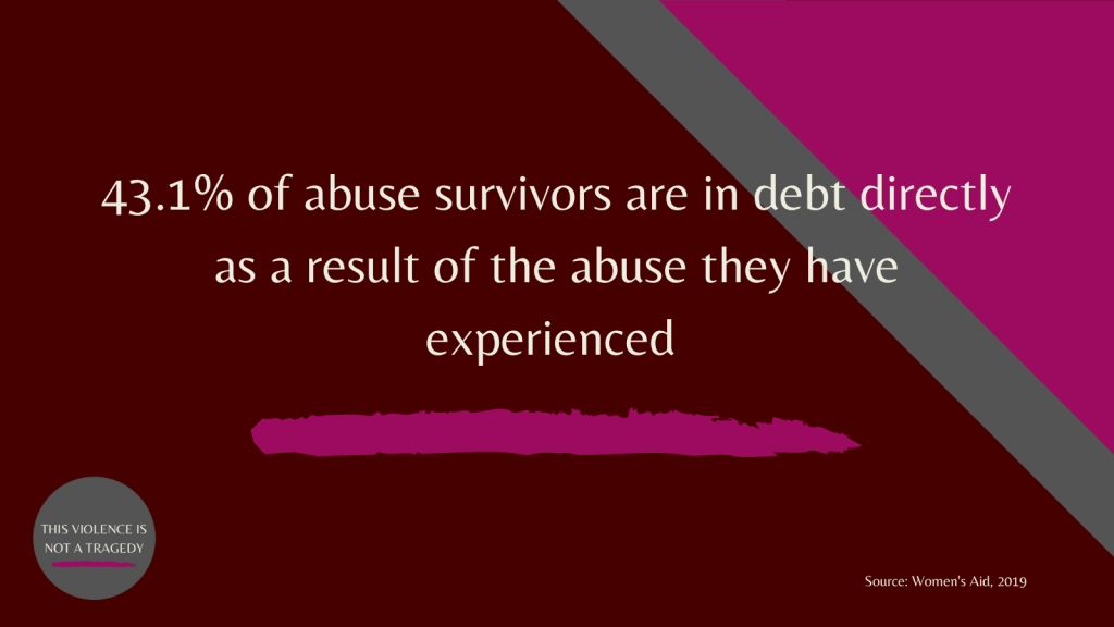 43% of abuse survivors are in debt
