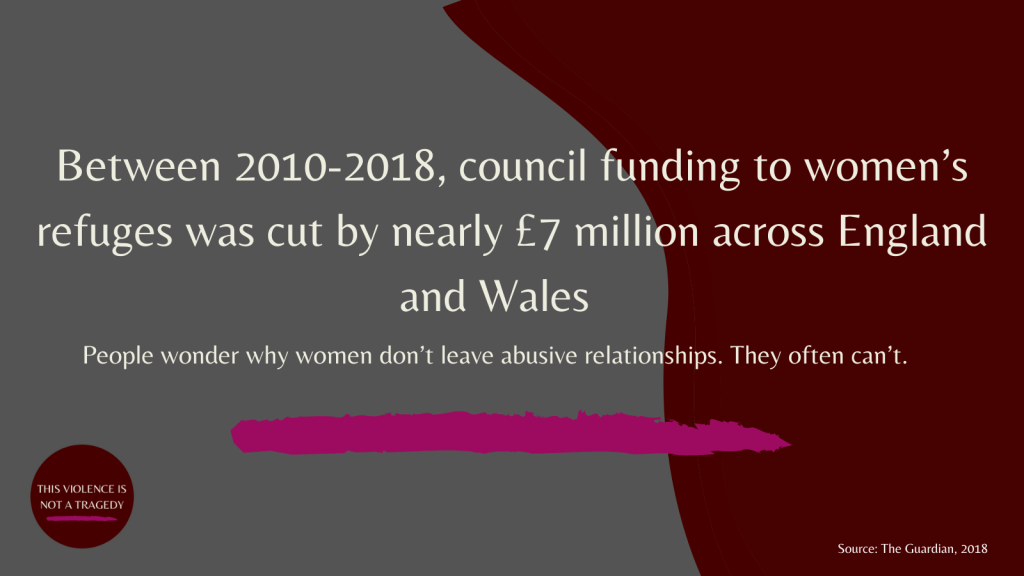 Funding for women's refuges has been cut by £7 million between 2010-2018
