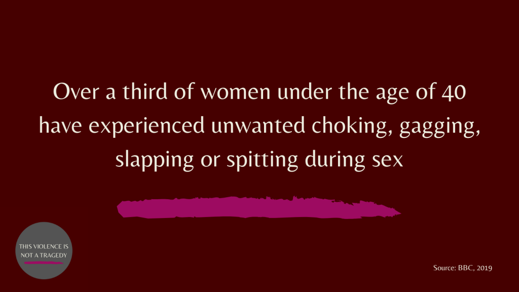Over a third of women under the age of 40 have experienced unwanted choking, gagging, slapping or spitting during sex